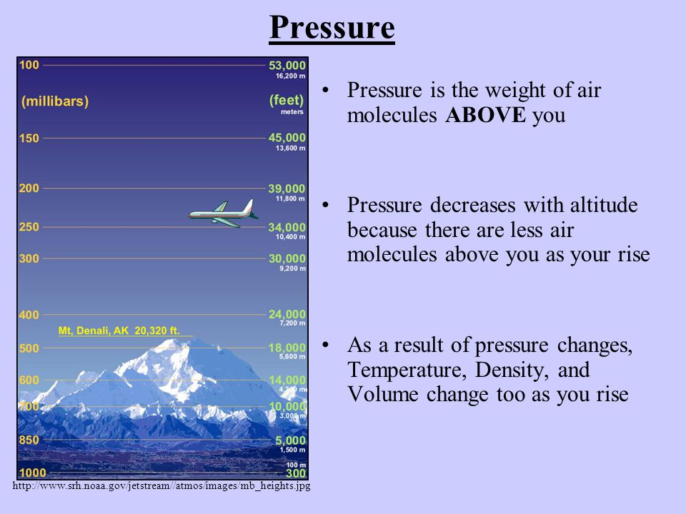 Pressure Pressure is the weight of air molecules ABOVE you