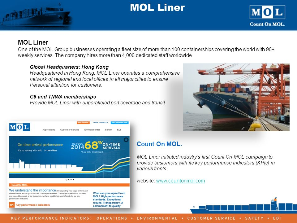 MOL Presentation to: Customer Name Location <MONTH> YEAR  - ppt download