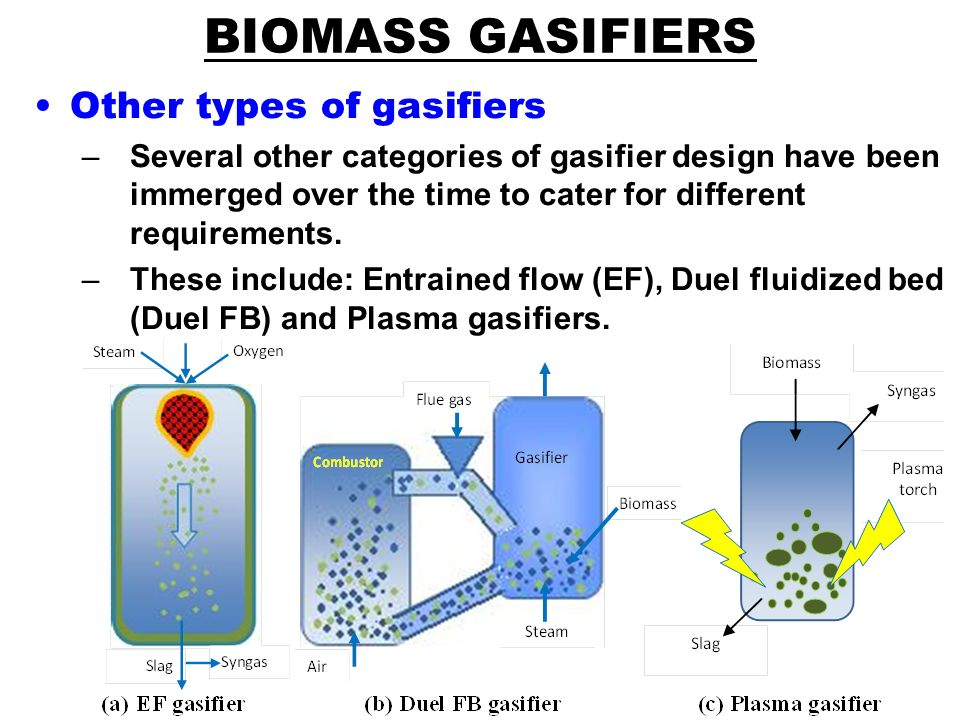 TYPES OF GASIFIERS DOWNLOAD