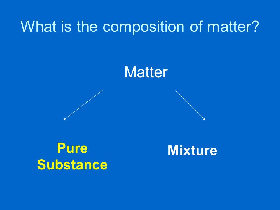 What is the composition of matter