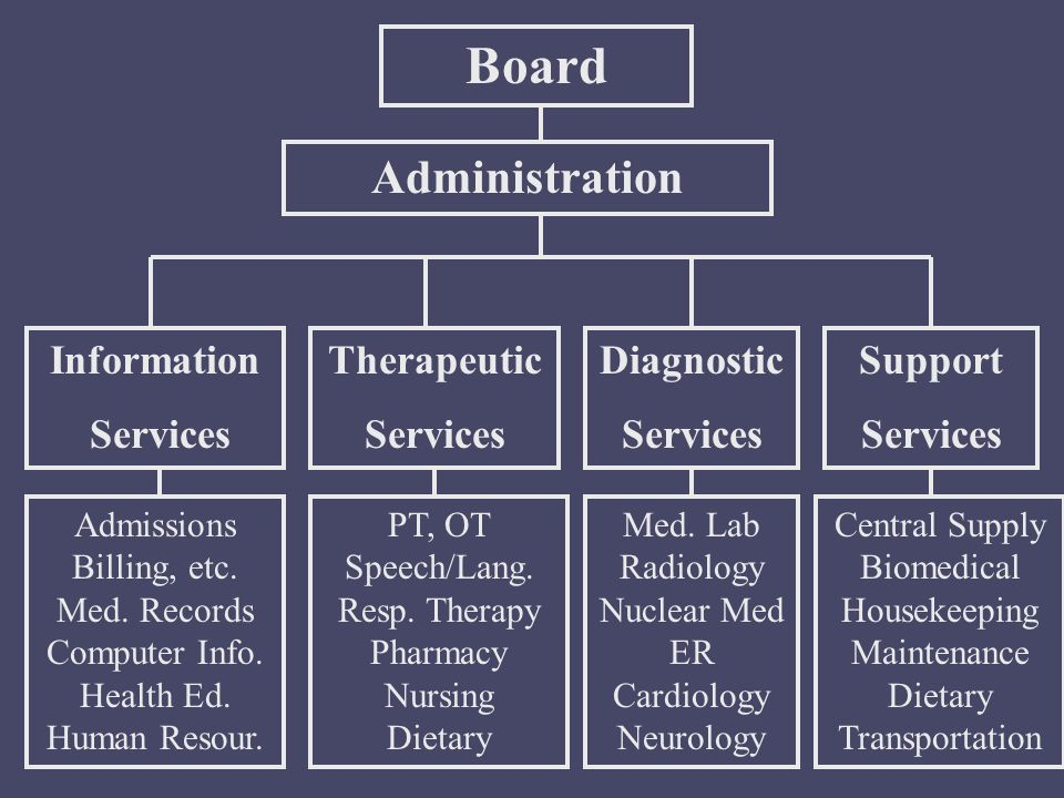 Board Administration Information Services Therapeutic Services