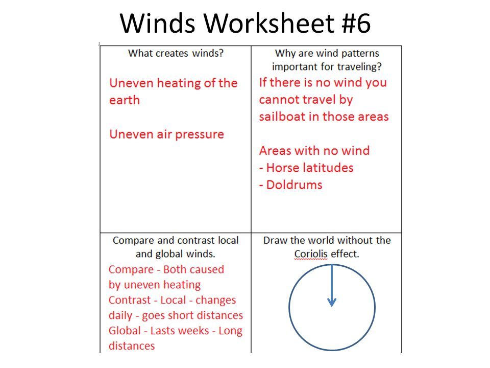 12 Winds Worksheet 6: Global Wind Patterns Worksheet Answers At Alzheimers-prions.com