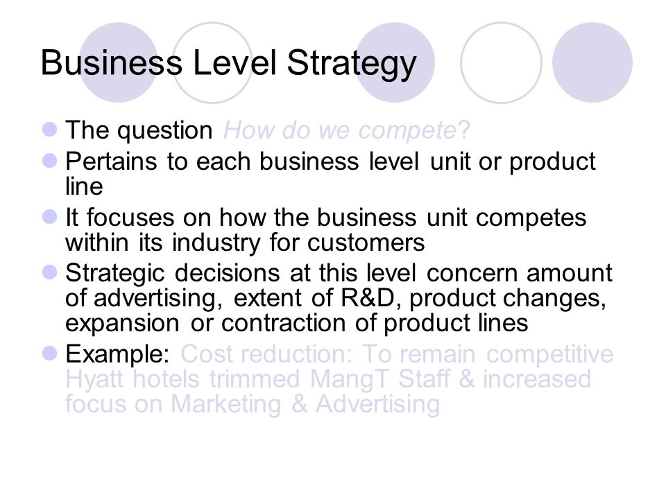 hyatt business strategy