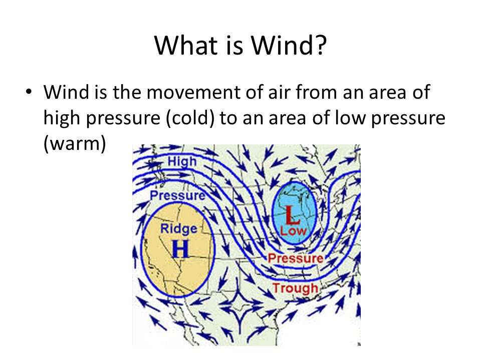 What is Wind.