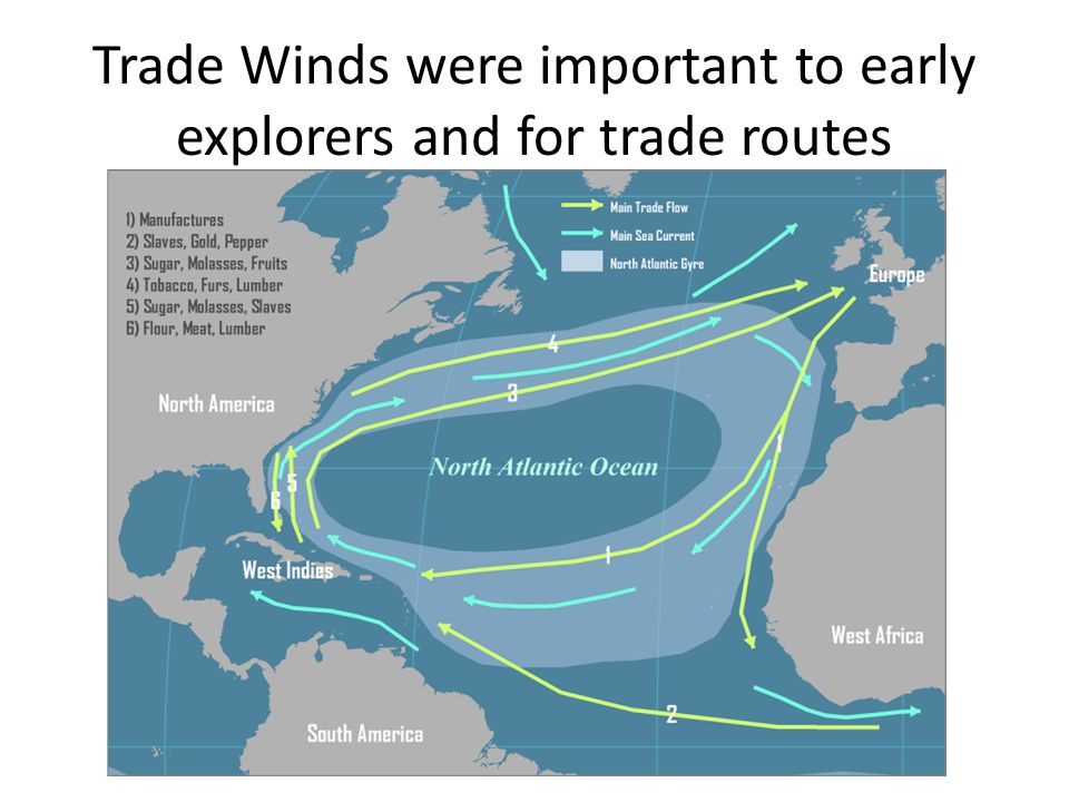 Trade Winds were important to early explorers and for trade routes