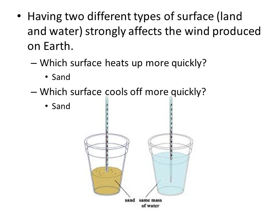 Having two different types of surface (land and water) strongly affects the wind produced on Earth.