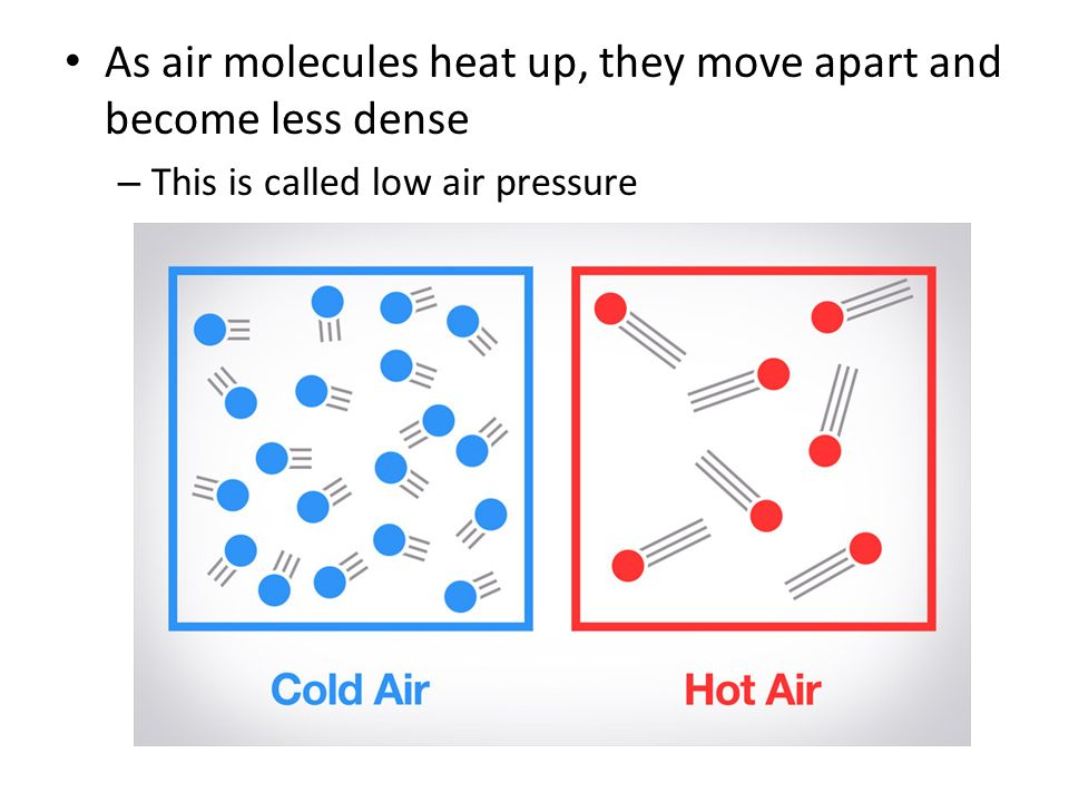 As air molecules heat up, they move apart and become less dense