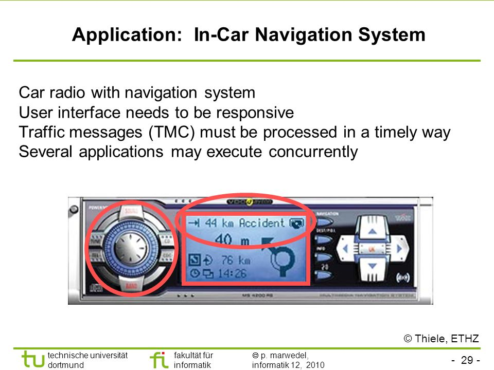Application: In-Car Navigation System