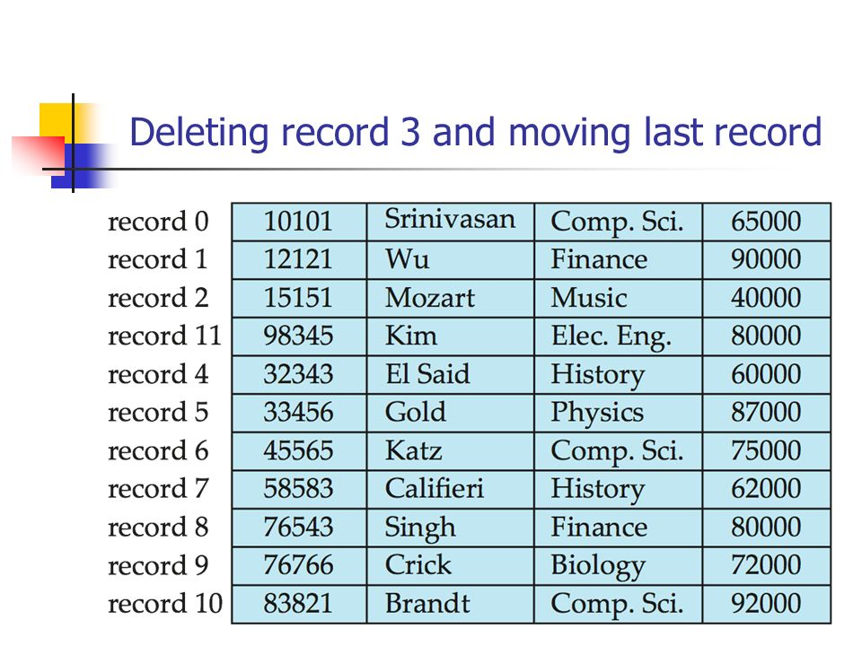 Deleting record 3 and moving last record
