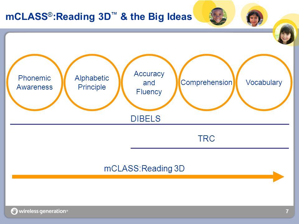 Agenda MCLASS Reading 3D Basics Text Reading And
