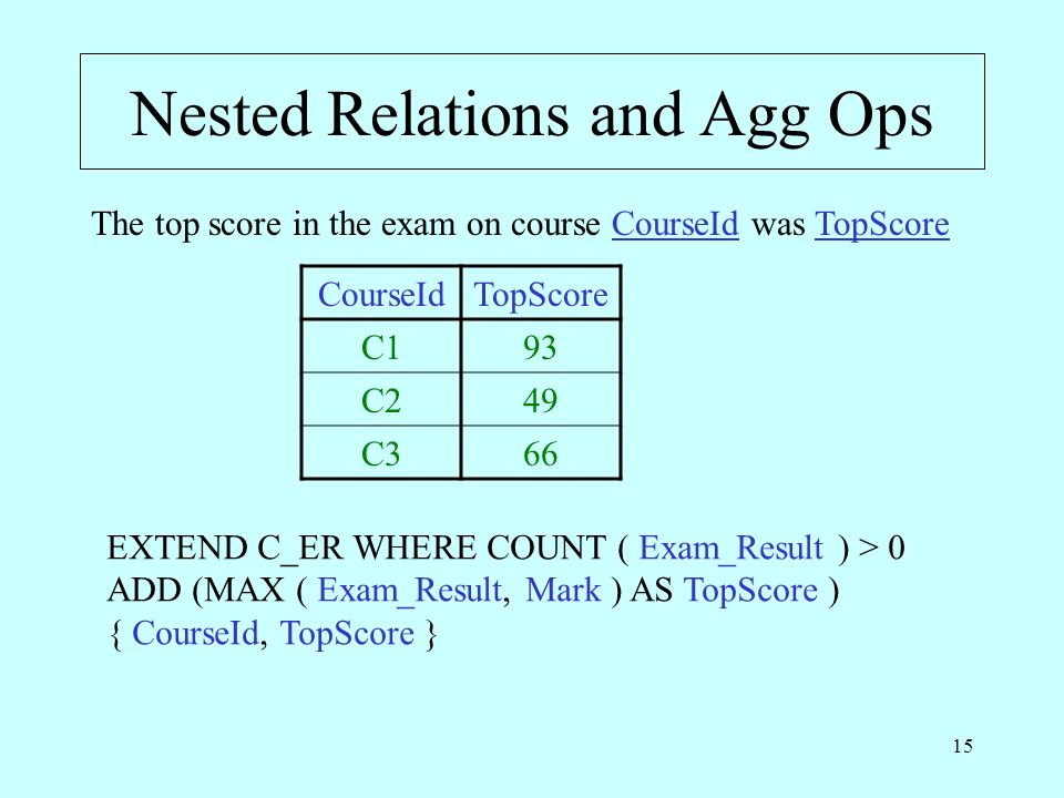 Nested Relations and Agg Ops