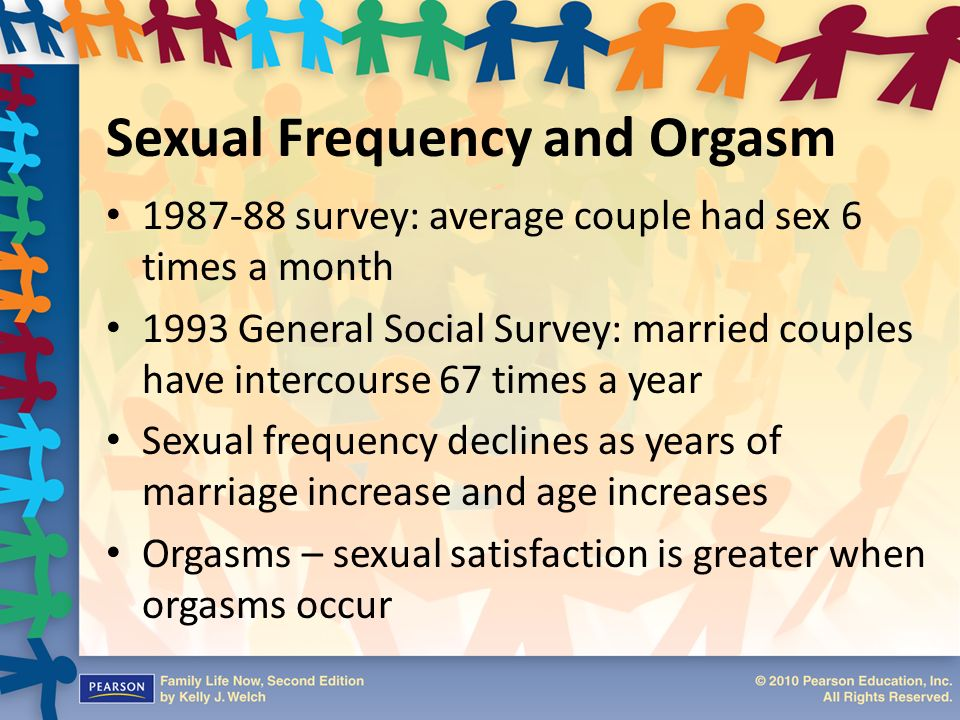 Married people have more sex