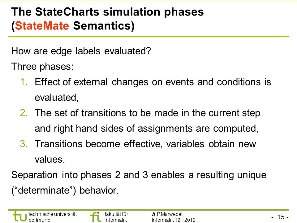The StateCharts simulation phases (StateMate Semantics)