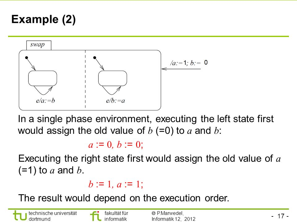 Example (2) In a single phase environment, executing the left state first would assign the old value of b (=0) to a and b: