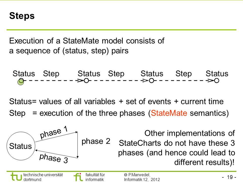 Steps Execution of a StateMate model consists of a sequence of (status, step) pairs. Status= values of all variables + set of events + current time.