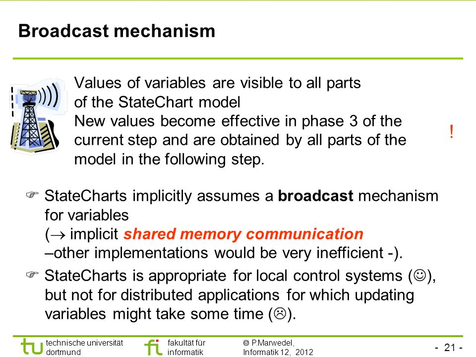 Broadcast mechanism Values of variables are visible to all parts of the StateChart model.