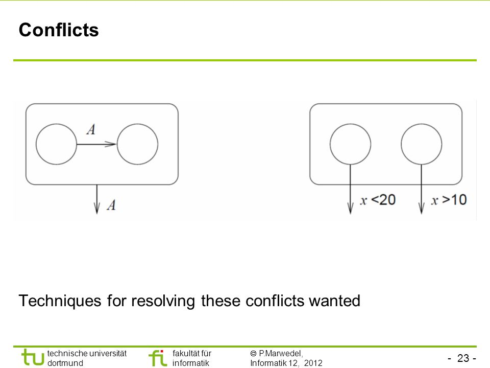 Conflicts Techniques for resolving these conflicts wanted