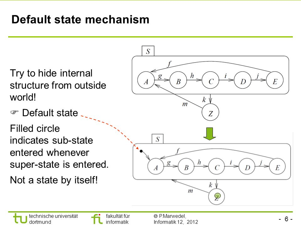 Default state mechanism