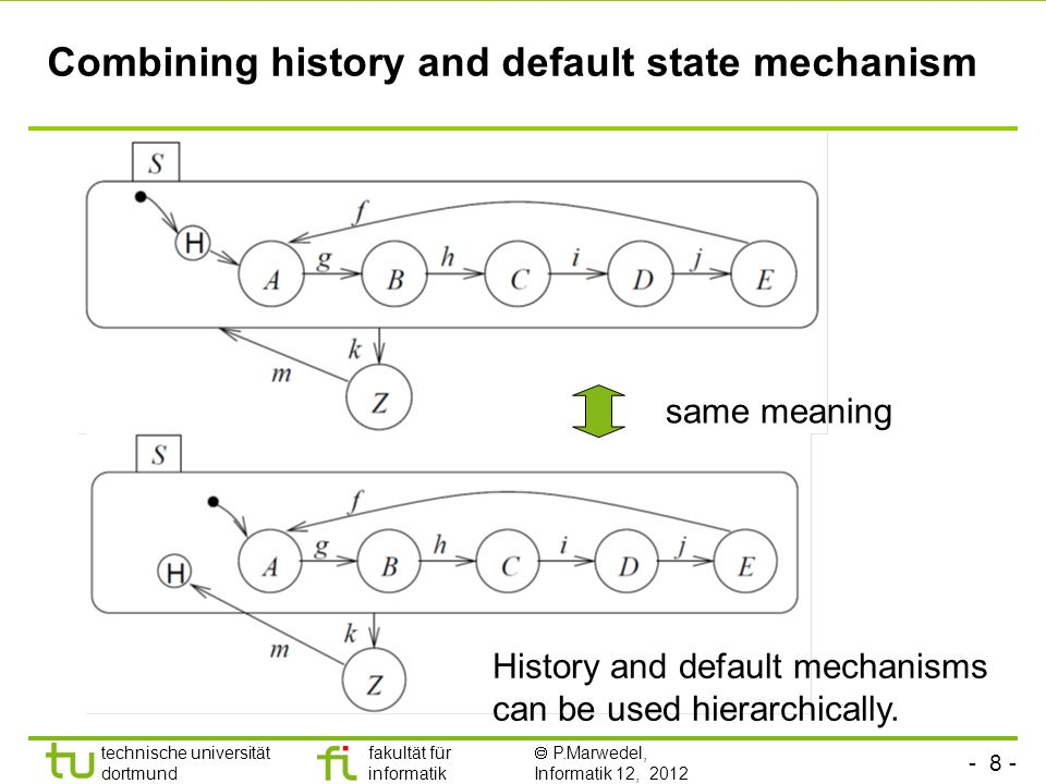 Combining history and default state mechanism