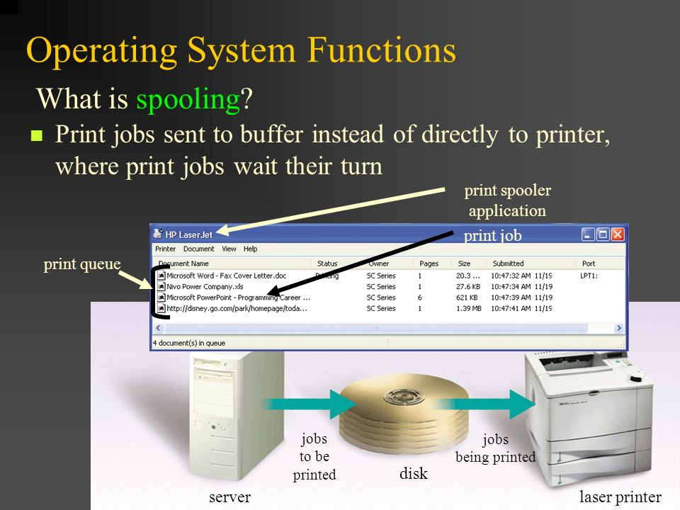 Chapter 8 Operating Systems And Utility Programs Ppt Video Online