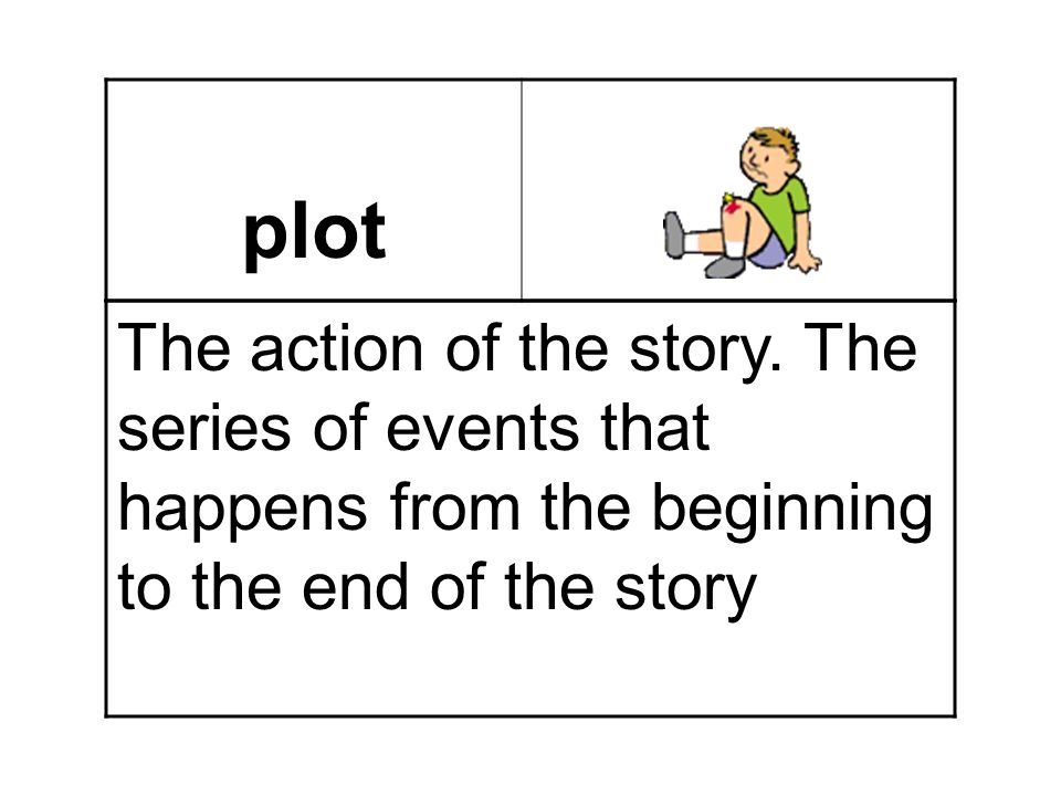 plot The action of the story.
