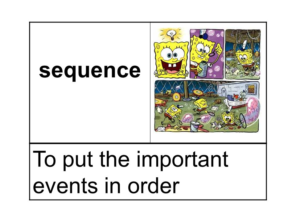 sequence To put the important events in order