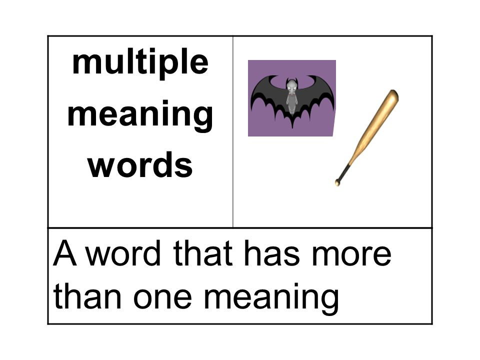 multiple meaning words A word that has more than one meaning