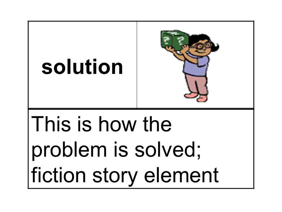 solution This is how the problem is solved; fiction story element