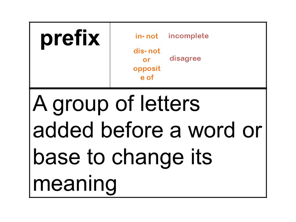 A group of letters added before a word or base to change its meaning