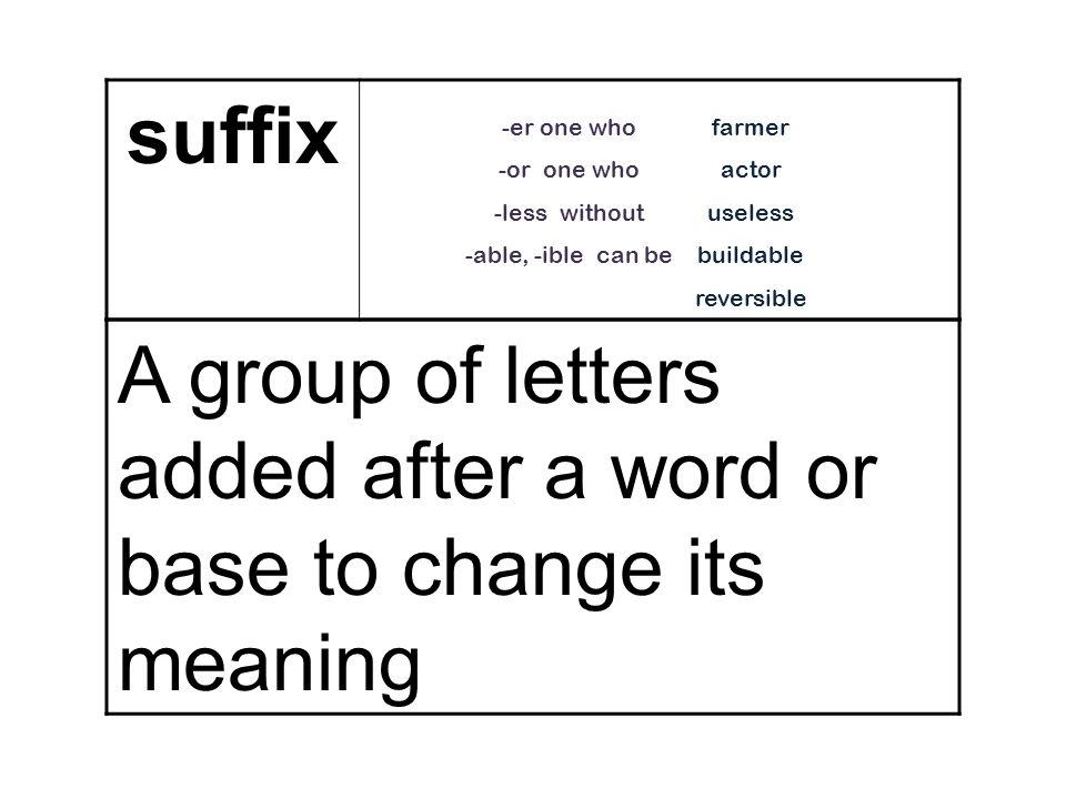 A group of letters added after a word or base to change its meaning