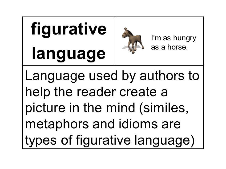 figurative language. I'm as hungry as a horse.