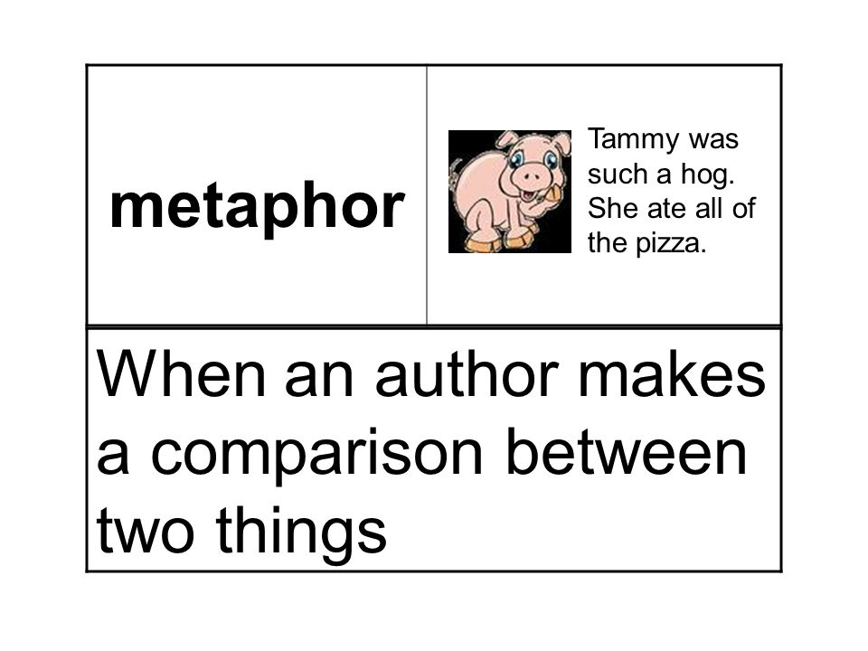 When an author makes a comparison between two things