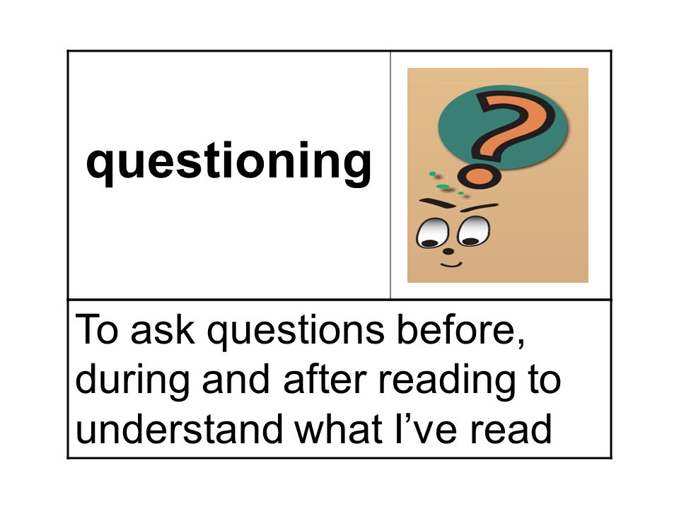questioning To ask questions before, during and after reading to understand what I've read