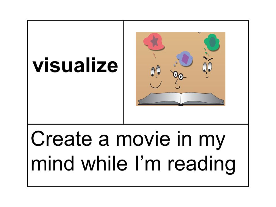 visualize Create a movie in my mind while I'm reading