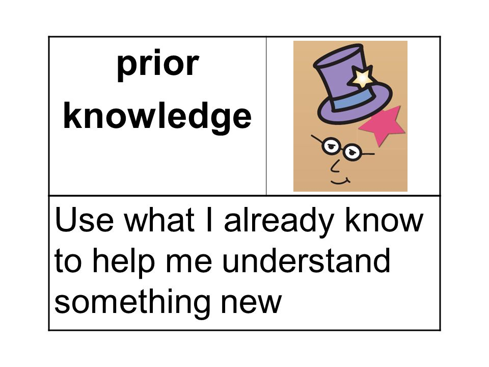 prior knowledge Use what I already know to help me understand something new
