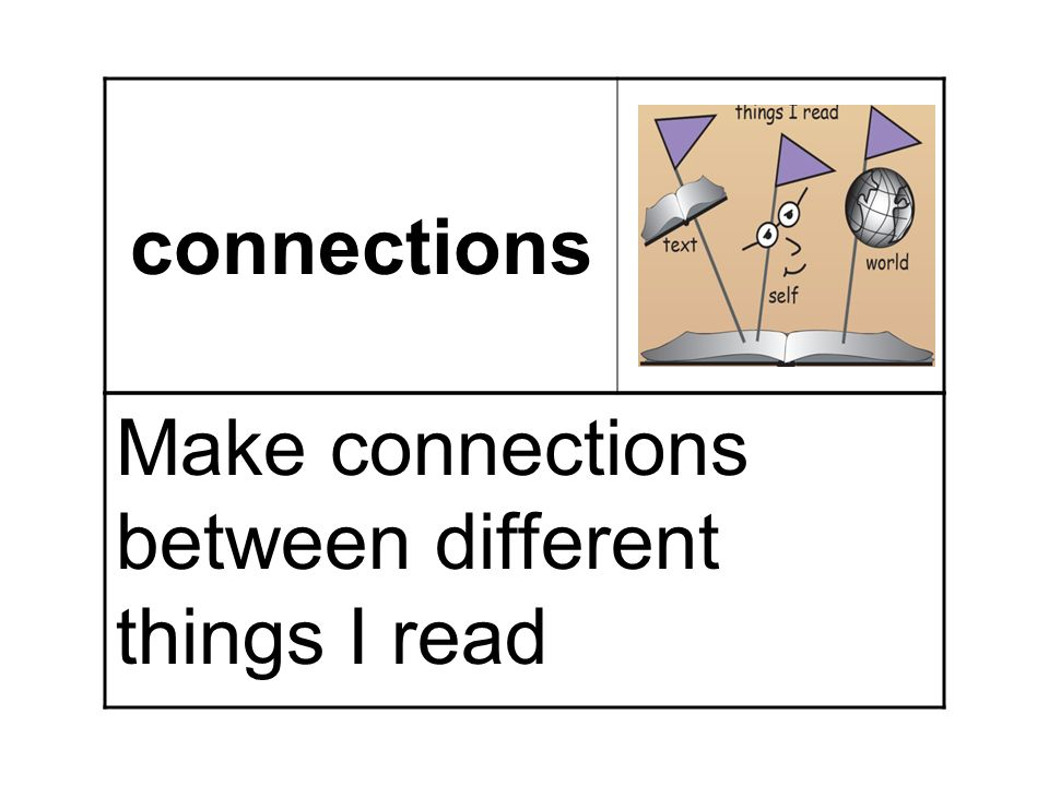 connections Make connections between different things I read