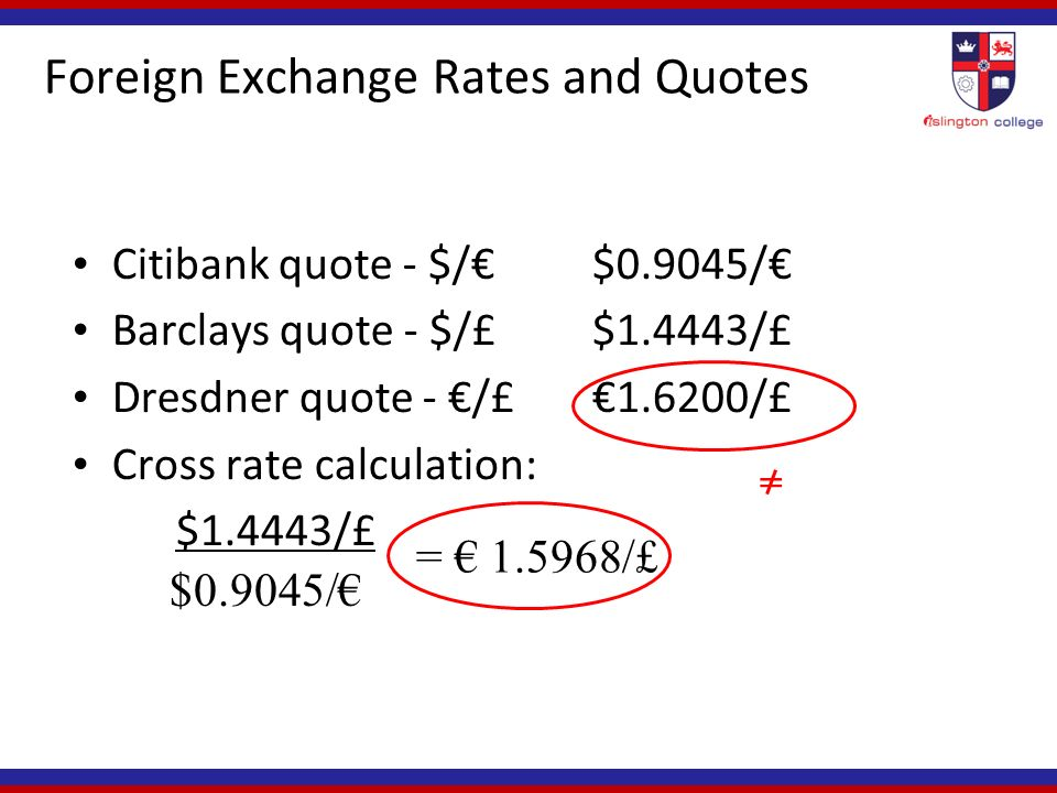 Foreign Exchange Rates And Quotes