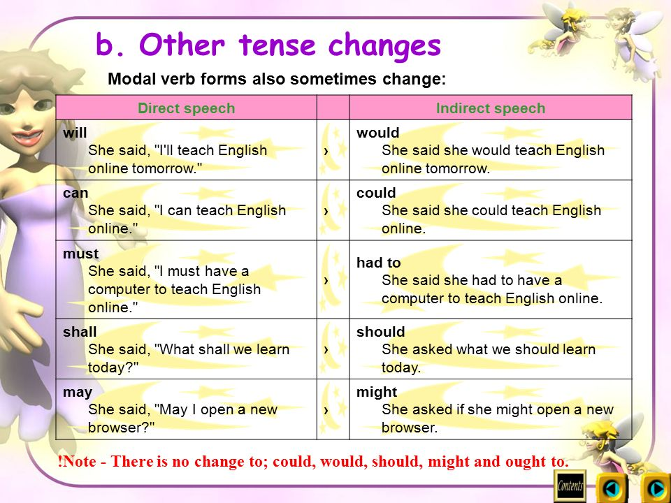 b. Other tense changes Modal verb forms also sometimes change:
