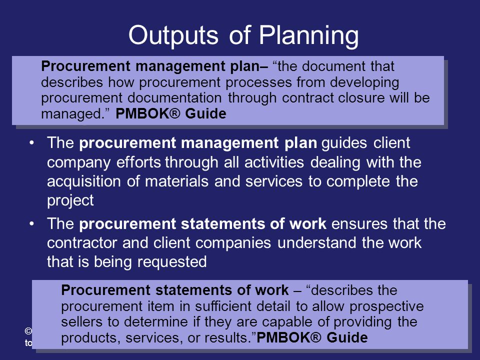 Outputs of Planning