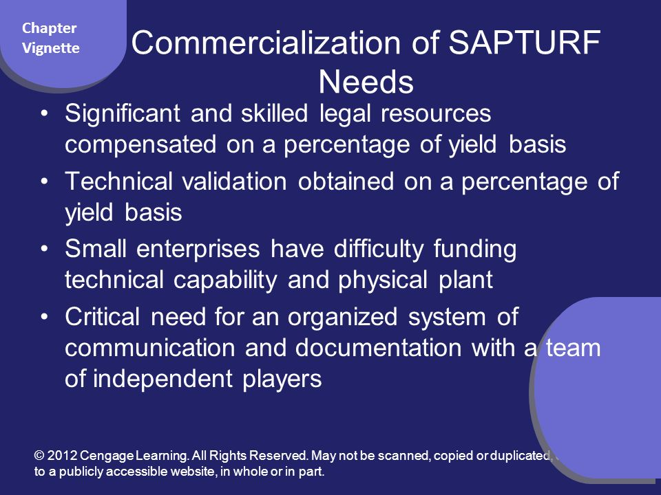 Commercialization of SAPTURF Needs