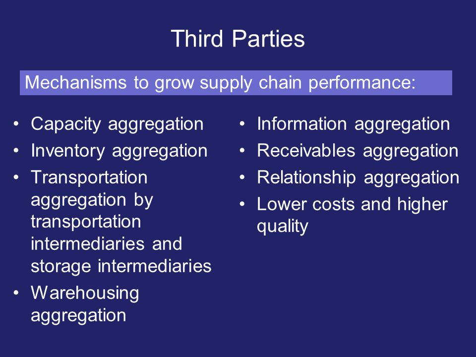 Third Parties Mechanisms to grow supply chain performance: