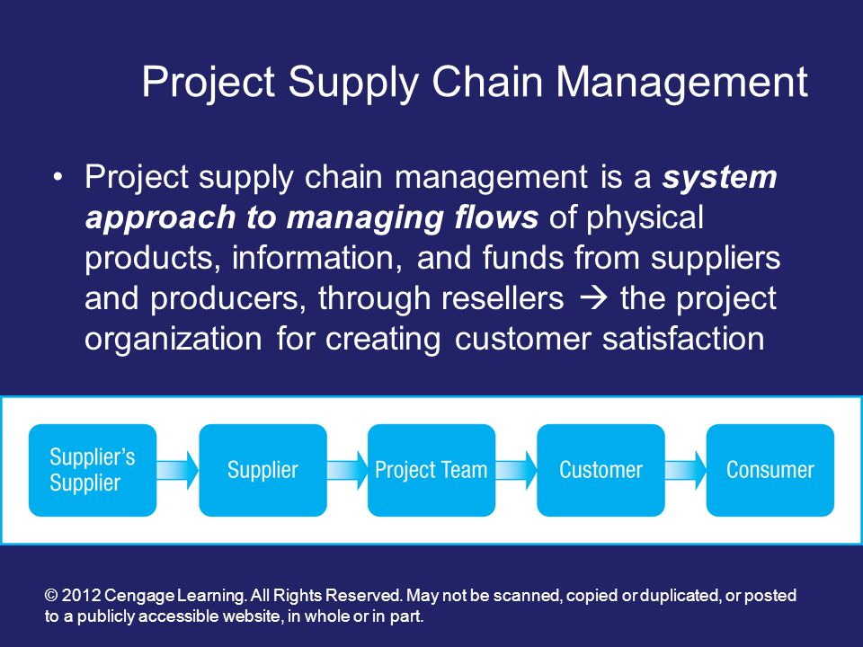 Project Supply Chain Management