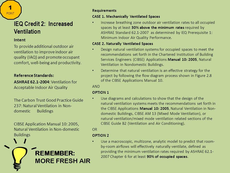 leed green associate study session 5 ppt download rh slideplayer com Cummins Application Manual cibse applications manual 10 2009