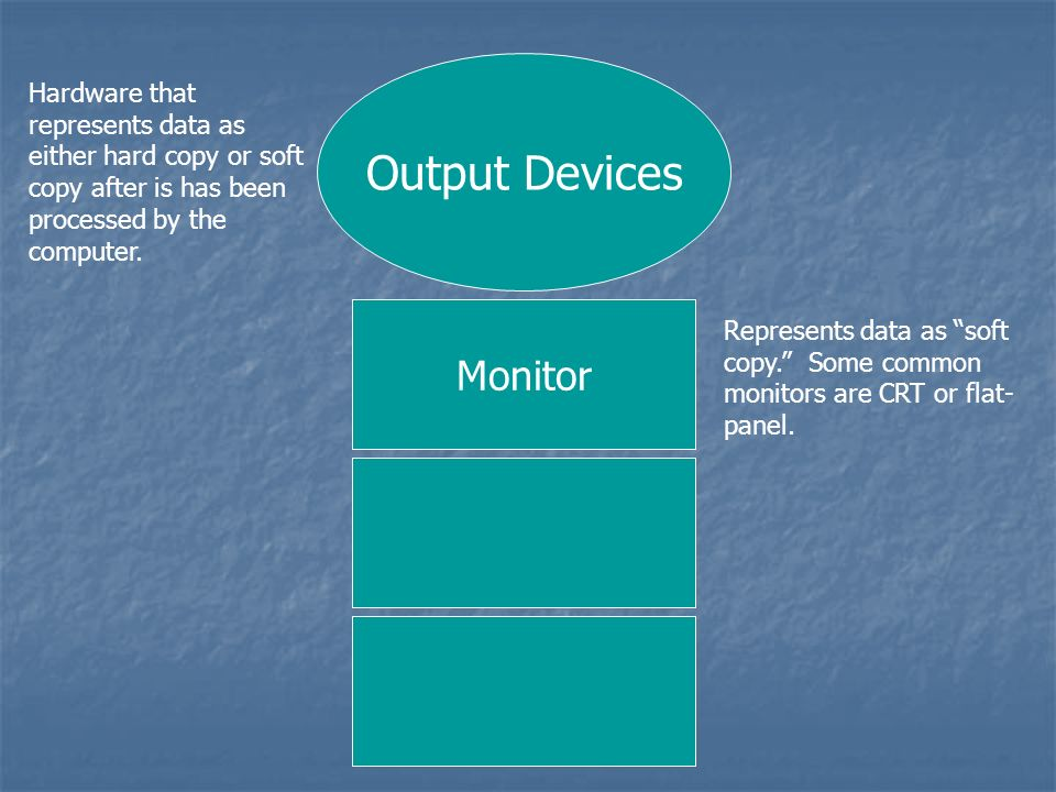 Output Devices Monitor