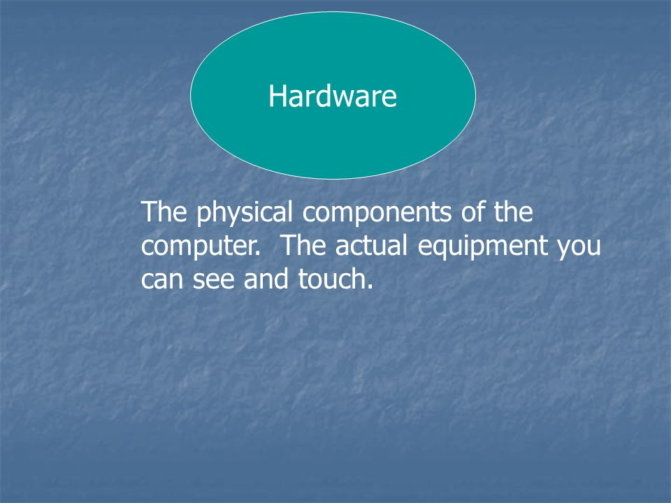 Hardware The physical components of the computer. The actual equipment you can see and touch.