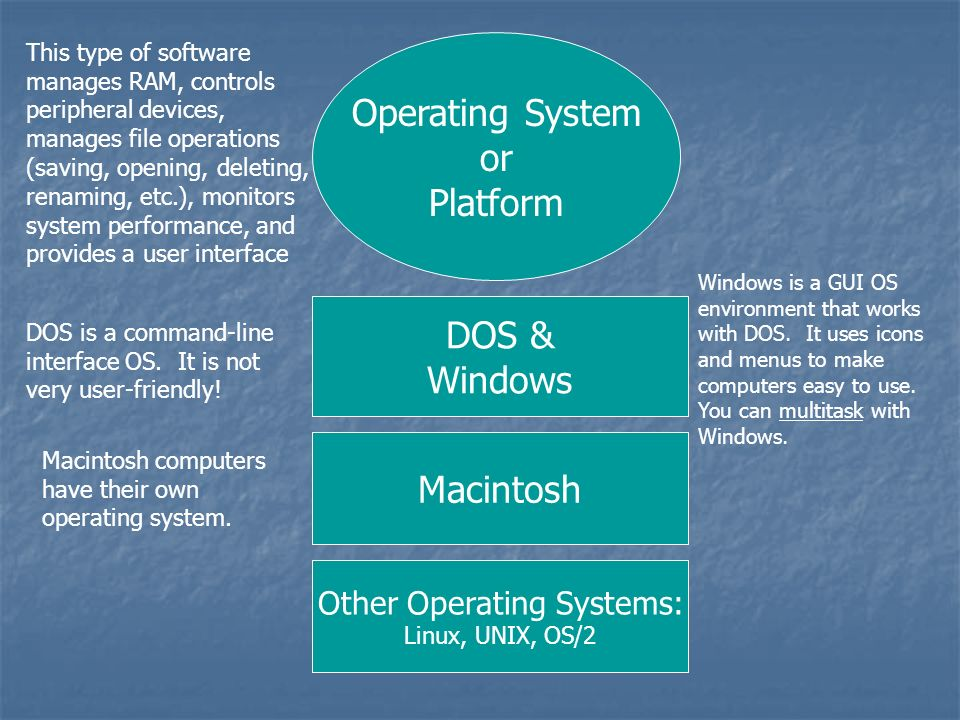 Other Operating Systems: