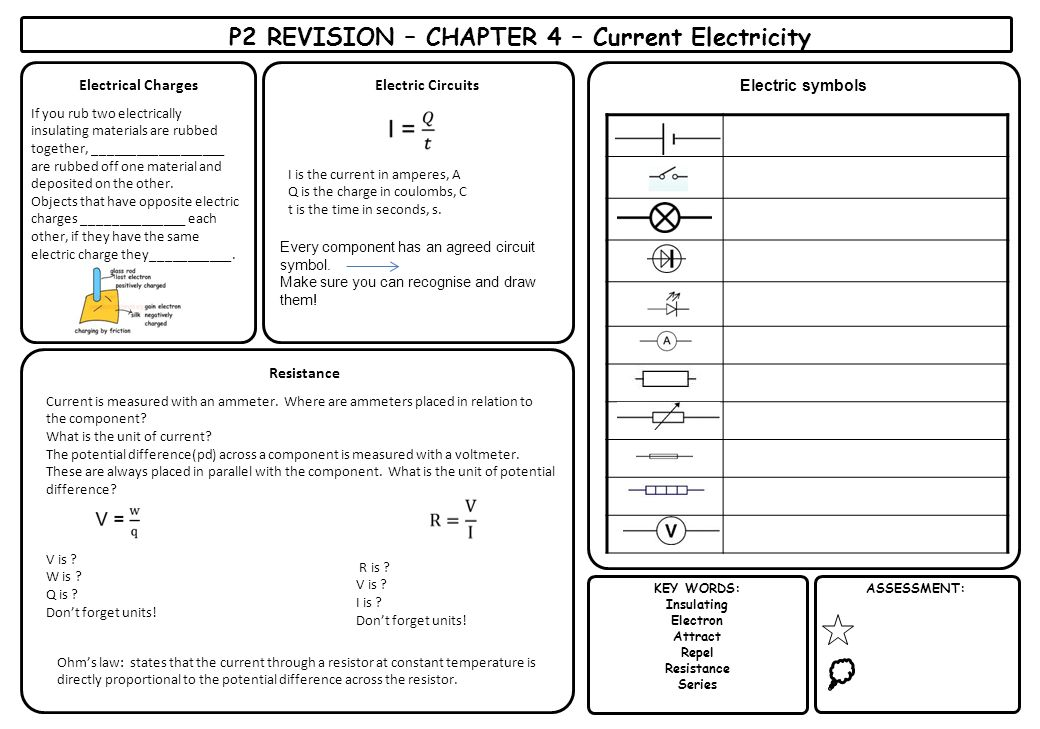 P2 Revision Chapter 1 Motion Velocity Acceleration Ppt Video