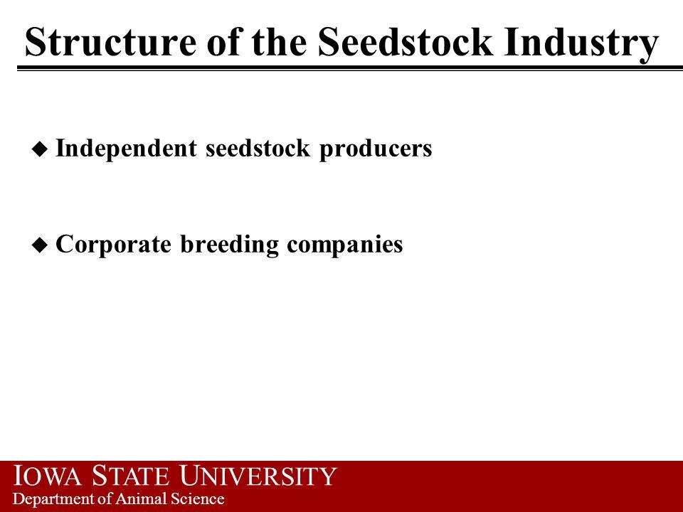 Breeding Guidelines For the Swine Seedstock Producer.