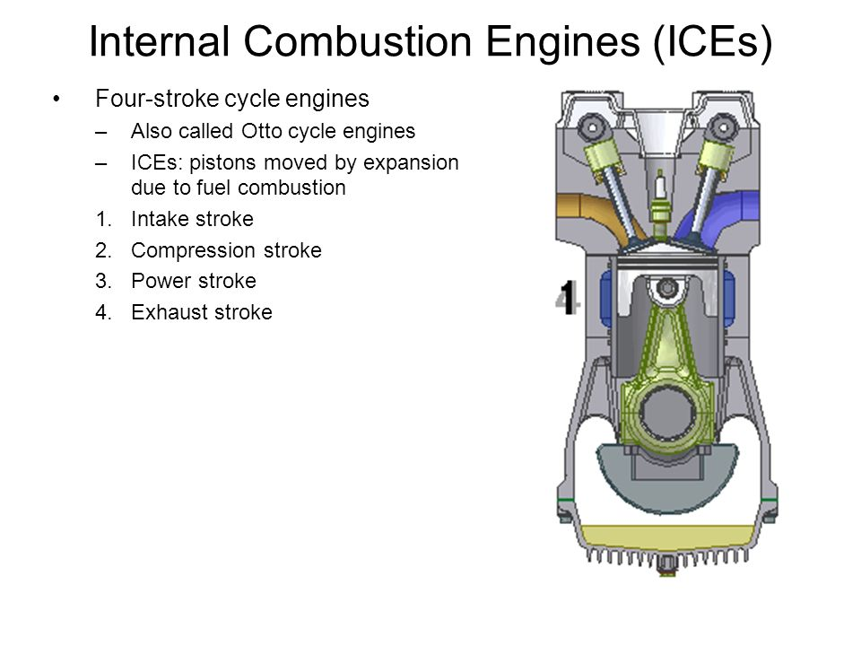 Internal Combustion Engines (ICEs)