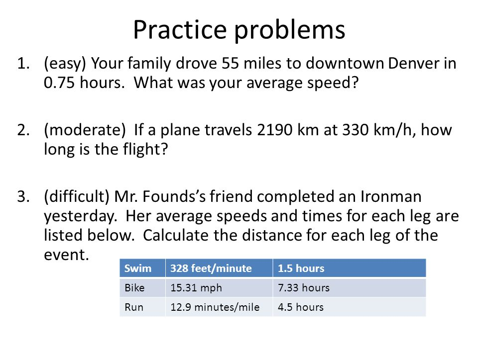 Average speed problems.